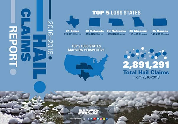 Top 5 states for hailstorms